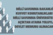 Millî Savunma Bakanlığı, Kuvvet Komutanlıkları ve Milli Savunma Üniversitesine Memur Alınacak